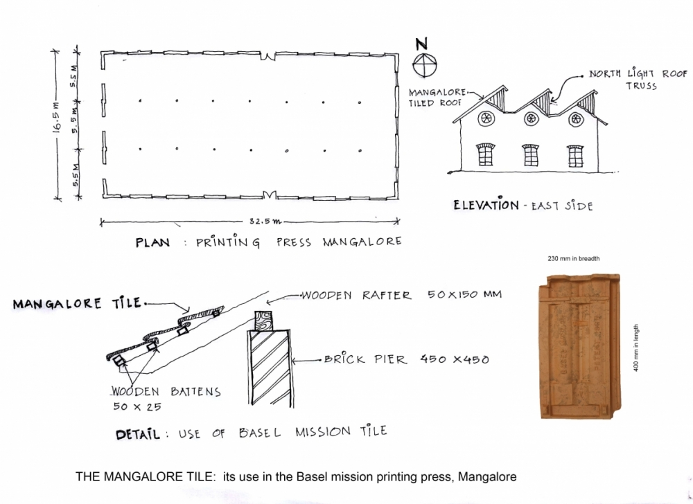 Native Roofing Systems Of South India Processes And Material Heritage Sahapedia