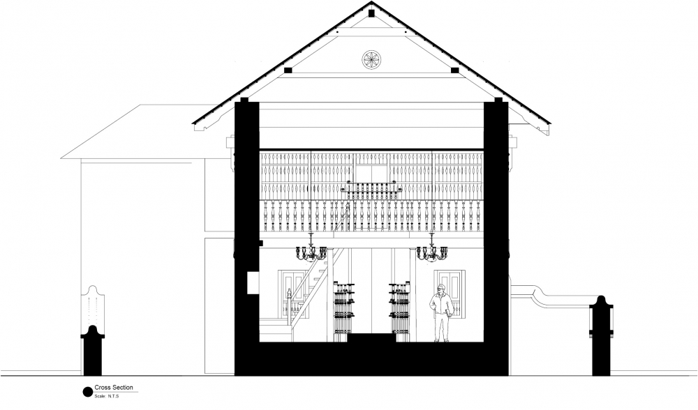 Cross Section of Synagogue