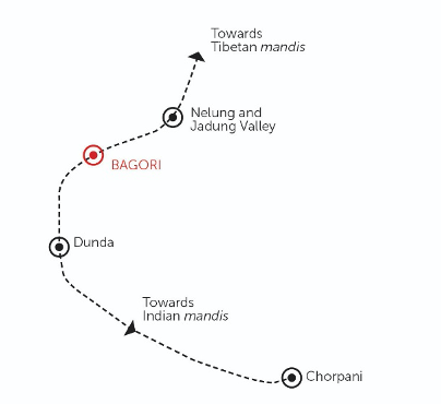 Fig. 4: A graphical map of the trade route followed by the Jadh Bhotiyas before the Indo-China conflict in 1962
