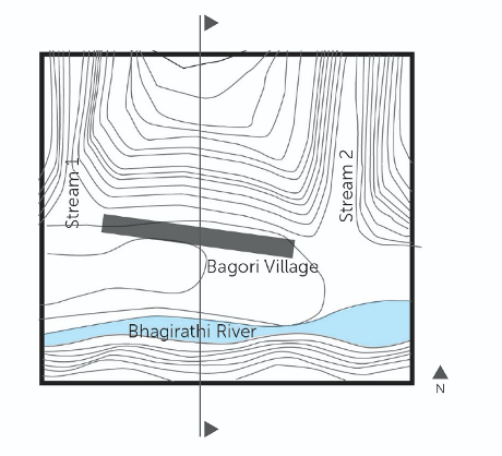 Fig. 5: Location of the Bagori village and its surrounding geographical features that define the boundaries and linear settlement pattern