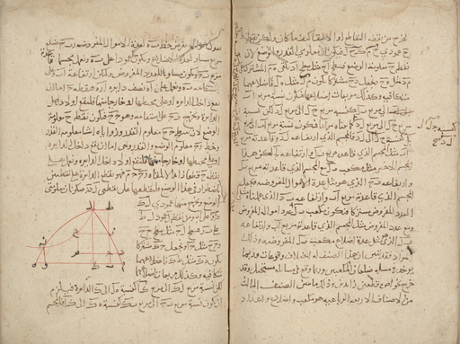 Omar Khayyam, The Rubaiyat of Omar Khayyam, Edward Fitzgerald