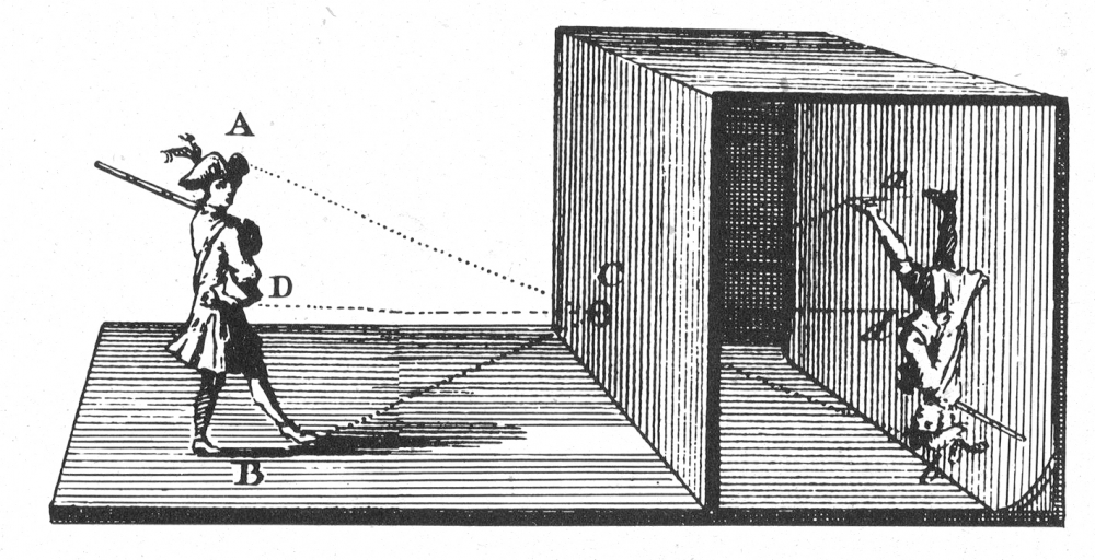 Illustration of the camera obscura principle, Courtesy: Wikimedia Commons