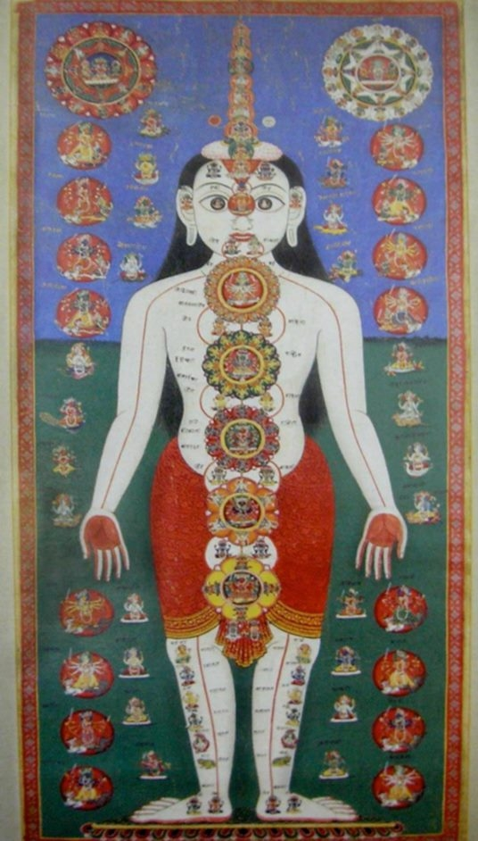 Dasamahavidyas, A Tantric painting depicting the 'vidyas' residing in the human body, and connecting to the external world of energy and material