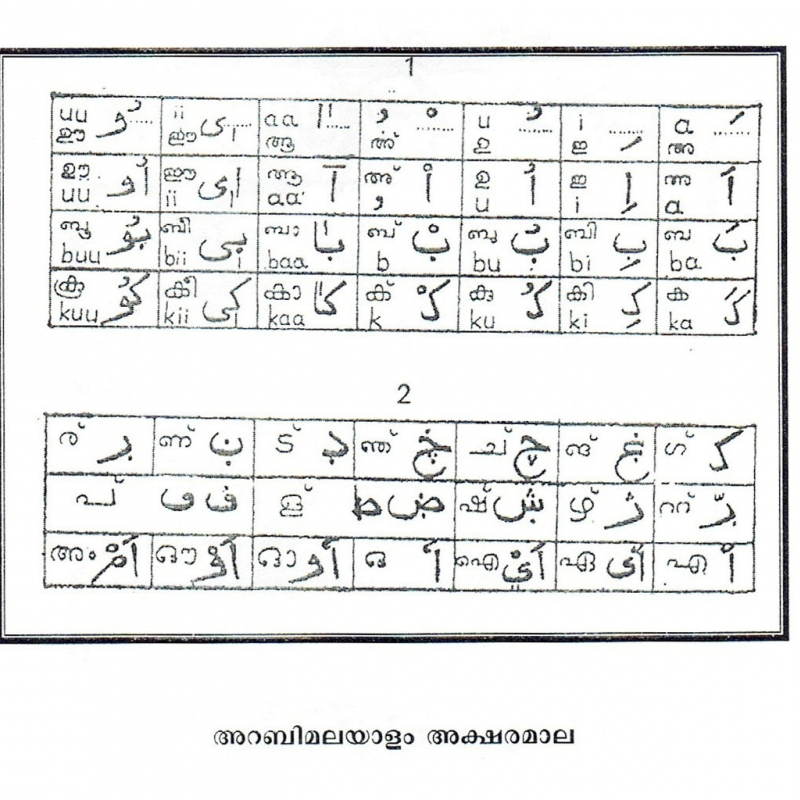Arabi Malayalam | Sahapedia